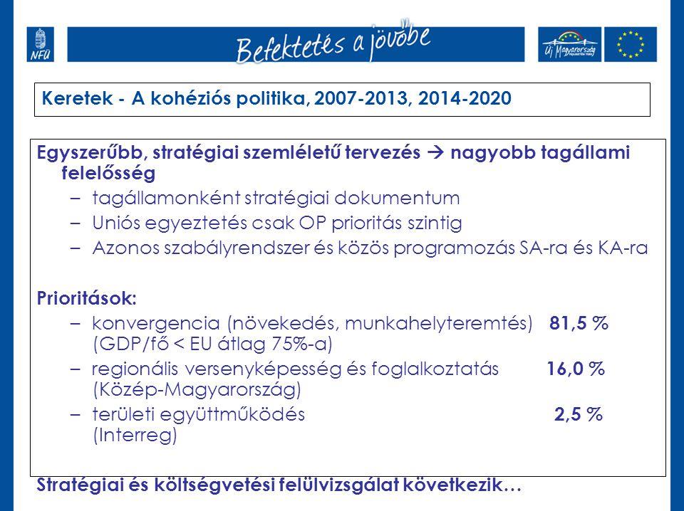 Keretek - A kohéziós politika, 2007-2013, 2014-2020 Egyszerűbb, stratégiai szemléletű tervezés  nagyobb tagállami felelősség –tagállamonként stratégi