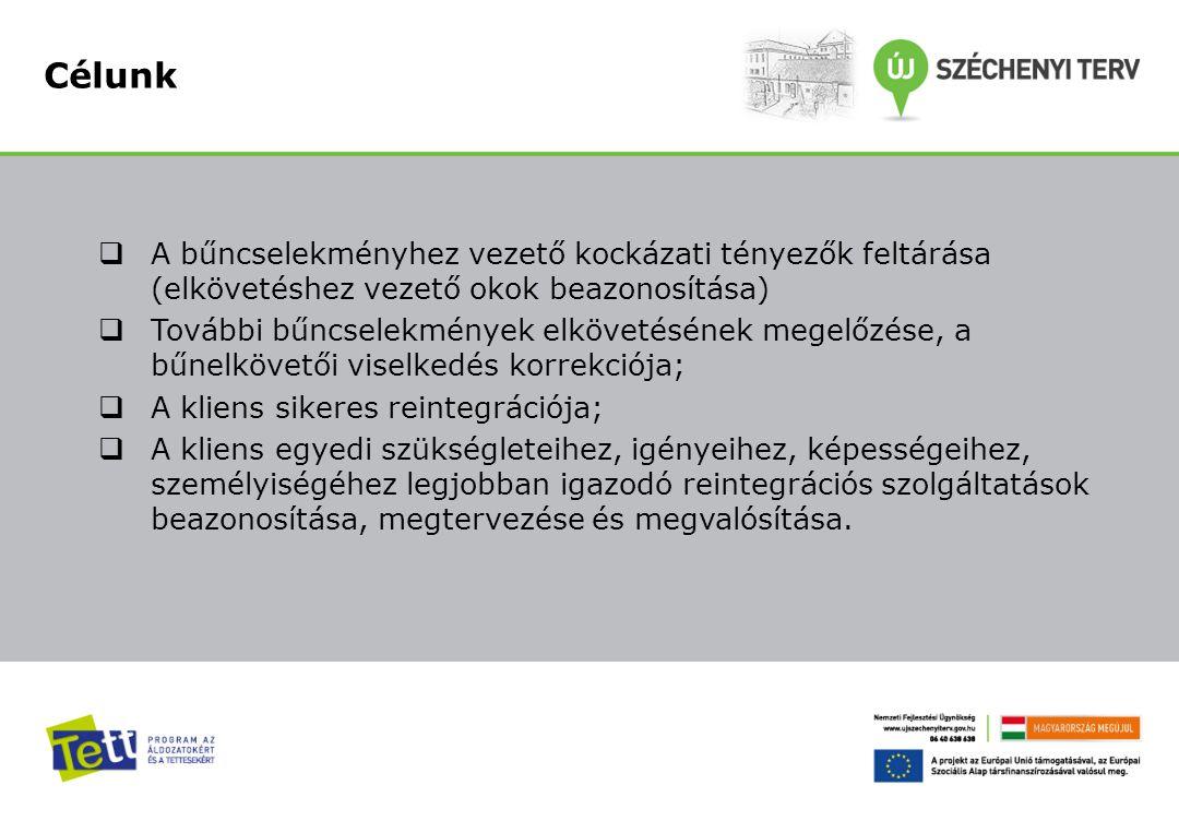 Reintegrációs terv az egyedi szükségletek mentén a Szabolcs-Szatmár-Bereg Megyei Bv.