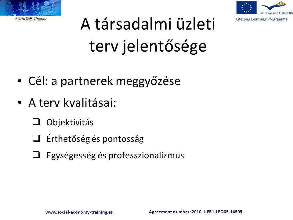 Agreement number: 2010-1-FR1-LEO05-14505 www.social-economy-training.eu ARIADNE Project A társadalmi üzleti terv jelentősége • Cél: a partnerek meggyőzése • A terv kvalitásai:  Objektivitás  Érthetőség és pontosság  Egységesség és professzionalizmus