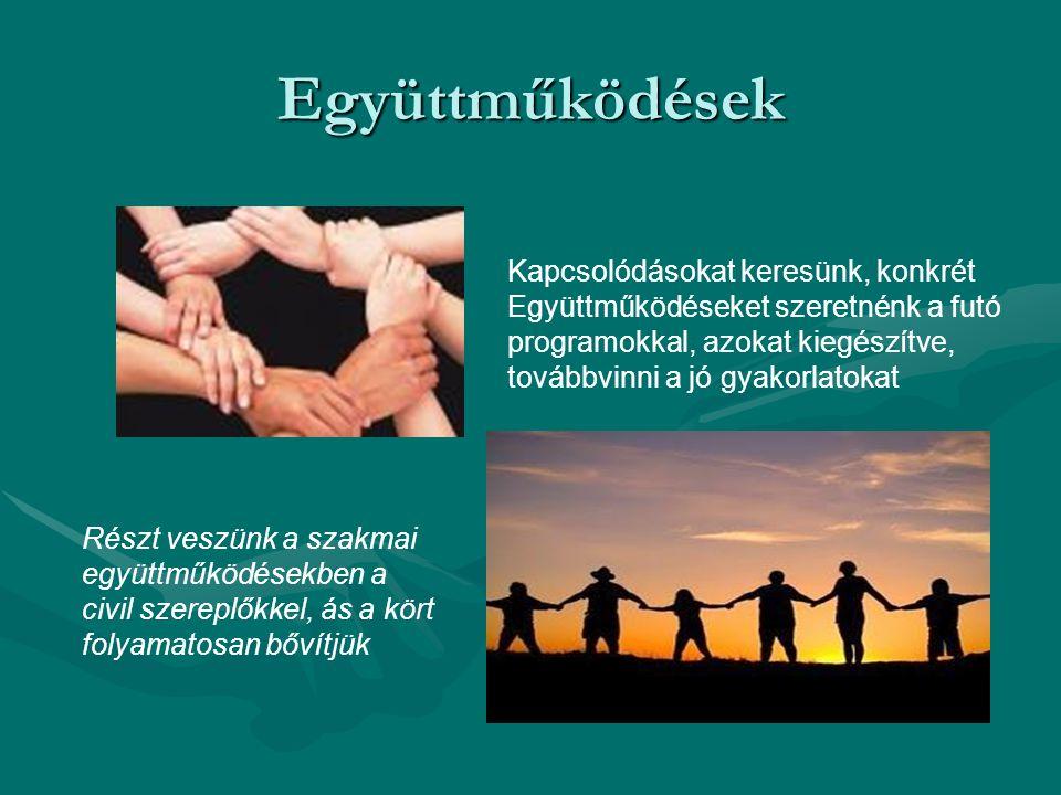 Együttműködések Részt veszünk a szakmai együttműködésekben a civil szereplőkkel, ás a kört folyamatosan bővítjük Kapcsolódásokat keresünk, konkrét Együttműködéseket szeretnénk a futó programokkal, azokat kiegészítve, továbbvinni a jó gyakorlatokat