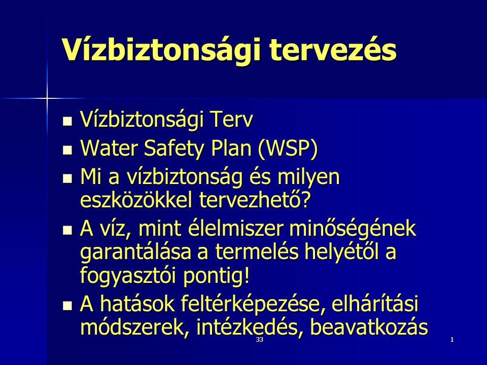 3312 Vízbiztonsági kérdések   Vízellátási zóna (Water Supply Zone – WSZ) – Európai Unió 98/83/EK irányelv (Vízminőségi zóna (Water Quality Zone – WQZ)  65/2009 (III.