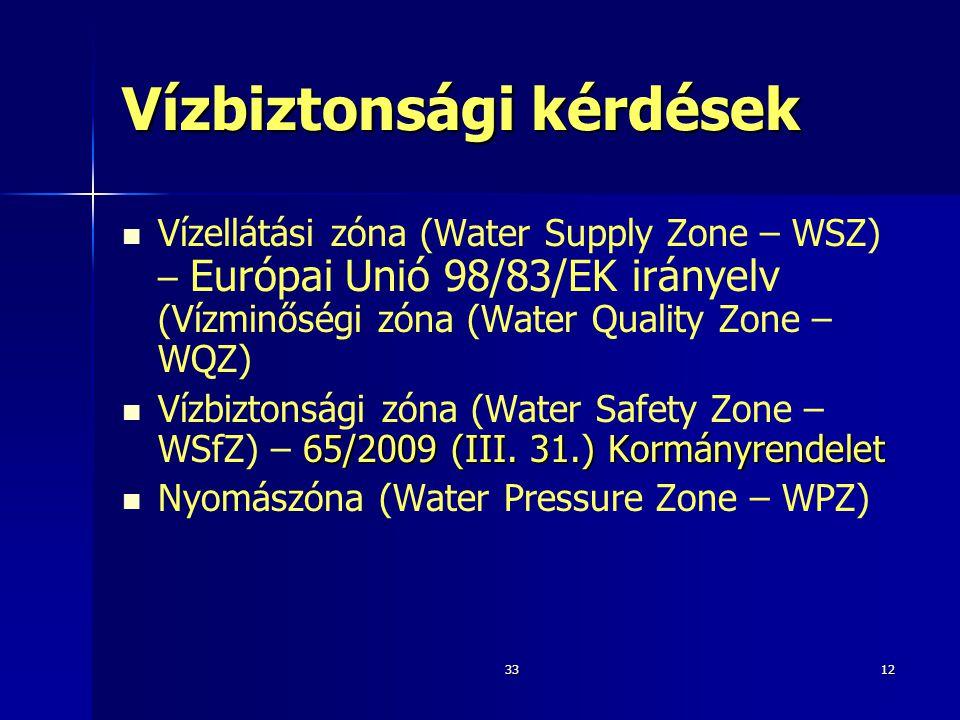 3312 Vízbiztonsági kérdések   Vízellátási zóna (Water Supply Zone – WSZ) – Európai Unió 98/83/EK irányelv (Vízminőségi zóna (Water Quality Zone – WQ