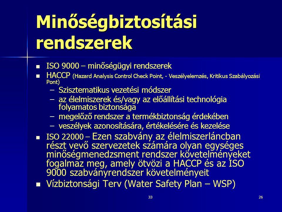3326 Minőségbiztosítási rendszerek   ISO 9000 – minőségügyi rendszerek   HACCP (Hazard Analysis Control Check Point, - Veszélyelemzés, Kritikus Sz