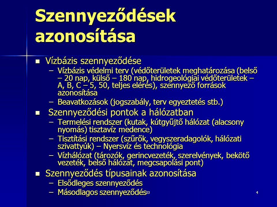 334 Szennyeződések azonosítása  Vízbázis szennyeződése –Vízbázis védelmi terv (védőterületek meghatározása (belső – 20 nap, külső – 180 nap, hidrogeo