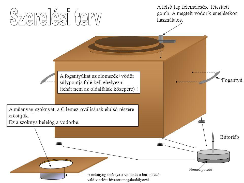 Fogantyú A felső lap felemelésére létesített gomb. A megtelt vödör kiemelésekor használatos. Bútorláb A fogantyúkat az alomszék+vödör súlypontja fölé
