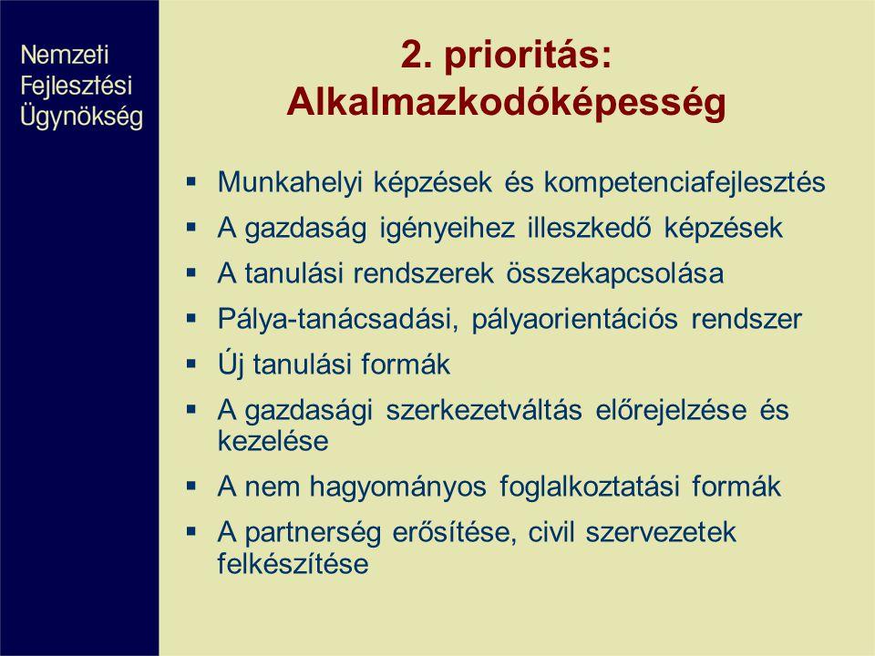 2. prioritás: Alkalmazkodóképesség  Munkahelyi képzések és kompetenciafejlesztés  A gazdaság igényeihez illeszkedő képzések  A tanulási rendszerek