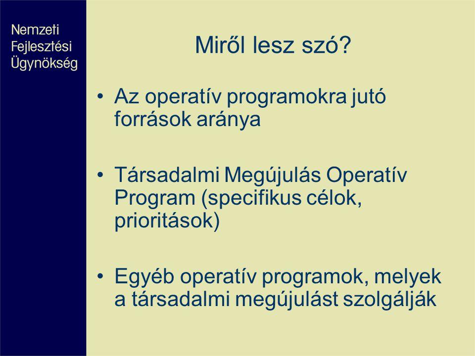 Miről lesz szó? •Az operatív programokra jutó források aránya •Társadalmi Megújulás Operatív Program (specifikus célok, prioritások) •Egyéb operatív p