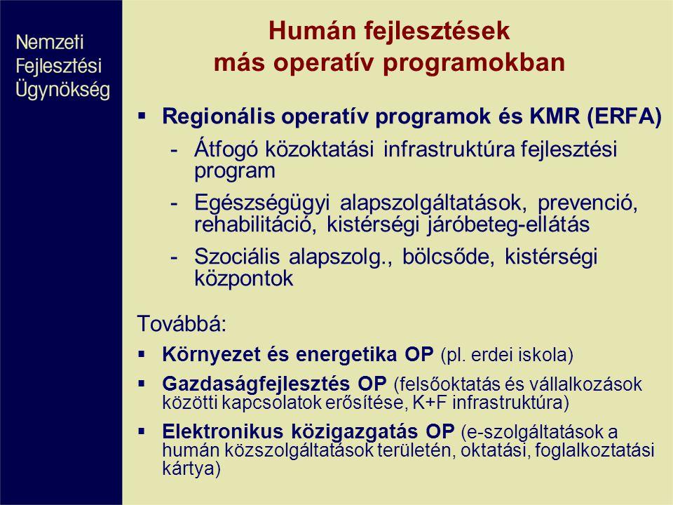 Regionális operatív programok és KMR (ERFA) -Átfogó közoktatási infrastruktúra fejlesztési program -Egészségügyi alapszolgáltatások, prevenció, reha