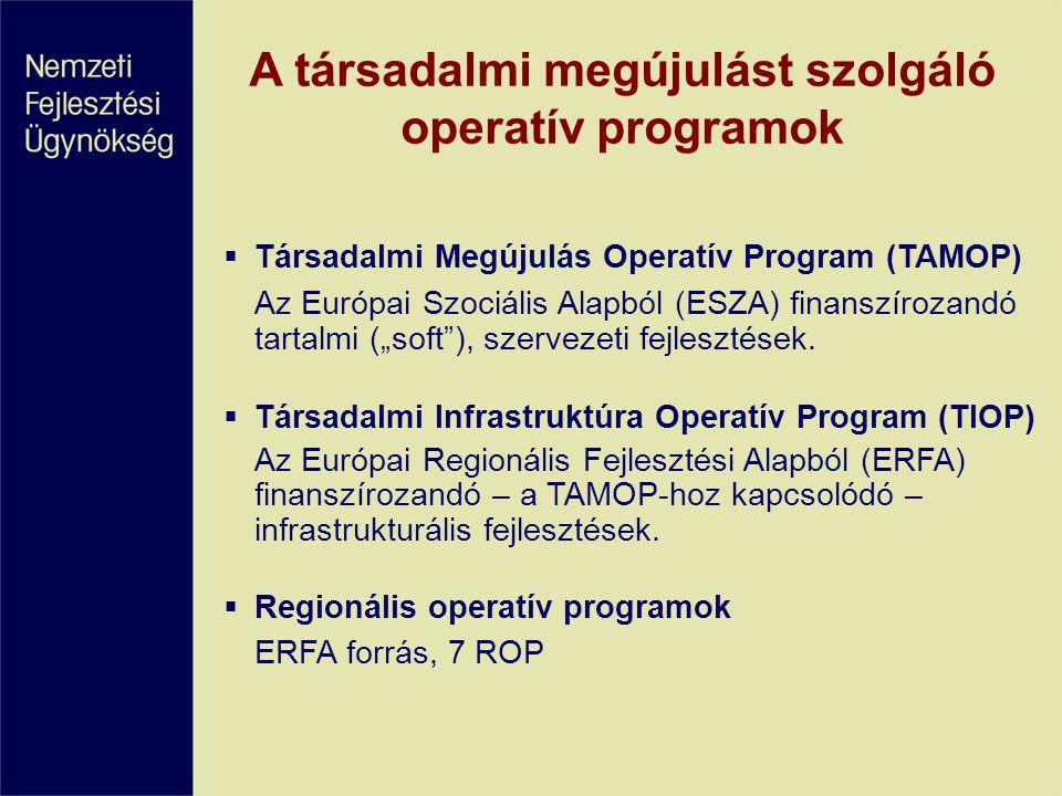  Regionális operatív programok és KMR (ERFA) -Átfogó közoktatási infrastruktúra fejlesztési program -Egészségügyi alapszolgáltatások, prevenció, rehabilitáció, kistérségi járóbeteg-ellátás -Szociális alapszolg., bölcsőde, kistérségi központok Továbbá:  Környezet és energetika OP (pl.