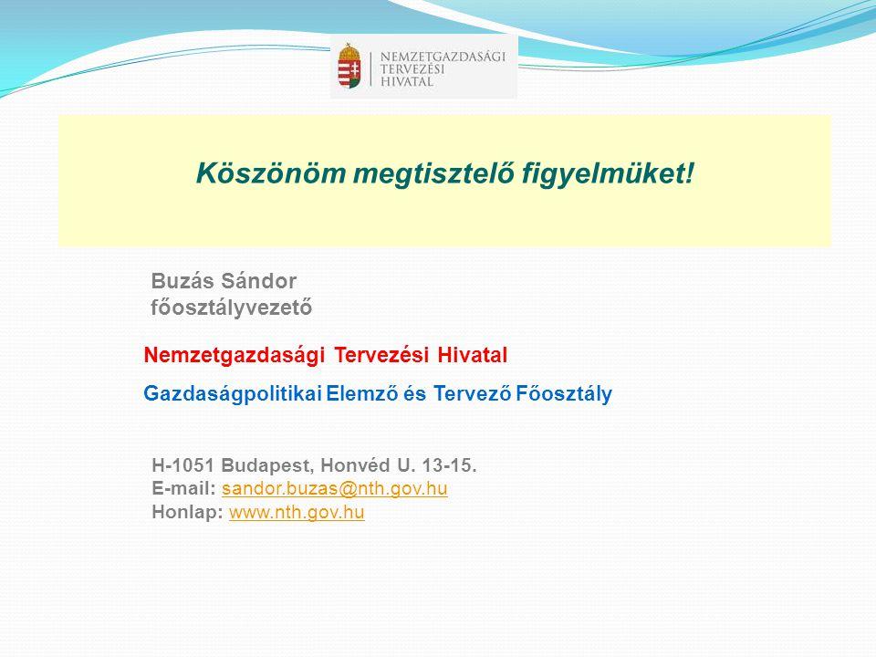 Köszönöm megtisztelő figyelmüket! Buzás Sándor főosztályvezető H-1051 Budapest, Honvéd U. 13-15. E-mail: sandor.buzas@nth.gov.husandor.buzas@nth.gov.h