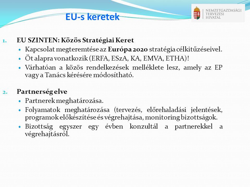 EU-s keretek 1. EU SZINTEN: Közös Stratégiai Keret  Kapcsolat megteremtése az Európa 2020 stratégia célkitűzéseivel.  Öt alapra vonatkozik (ERFA, ES