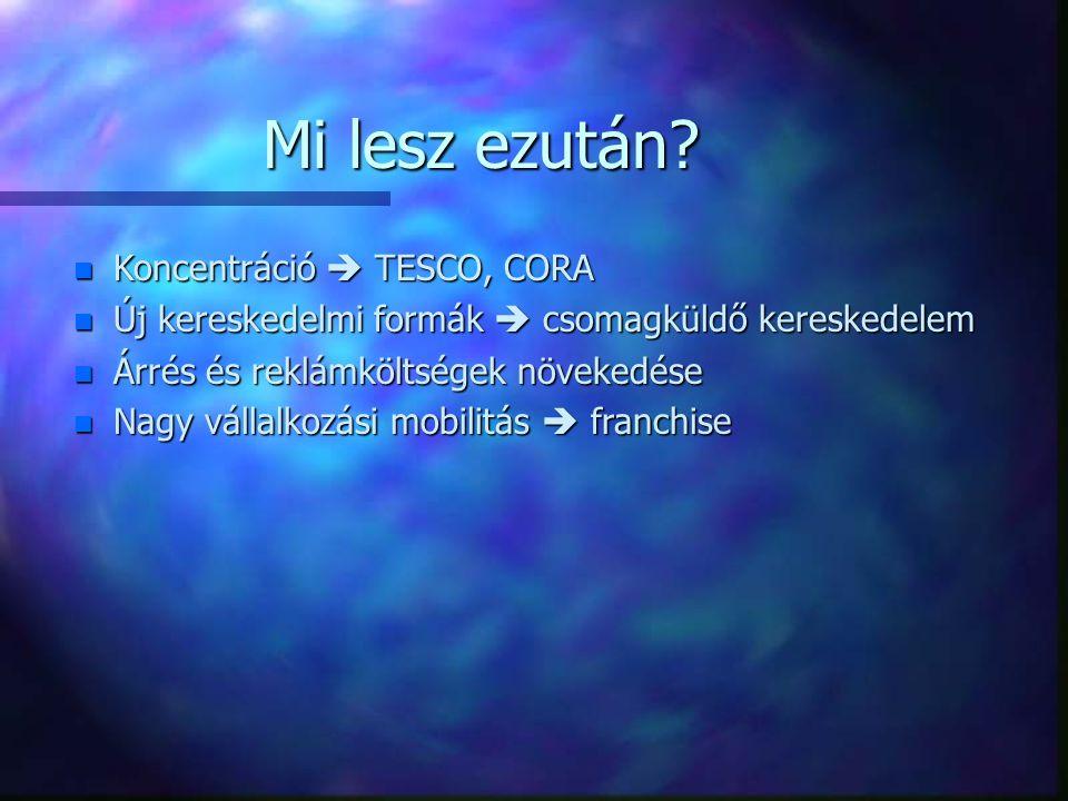 Mi lesz ezután? n Koncentráció  TESCO, CORA n Új kereskedelmi formák  csomagküldő kereskedelem n Árrés és reklámköltségek növekedése n Nagy vállalko