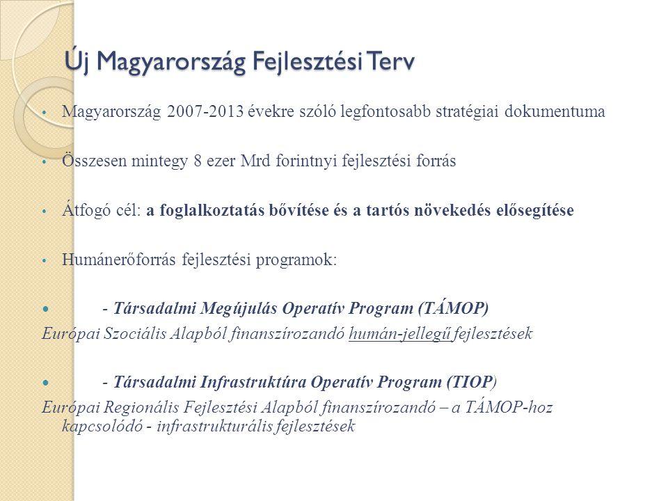 Új Magyarország Fejlesztési Terv • Magyarország 2007-2013 évekre szóló legfontosabb stratégiai dokumentuma • Összesen mintegy 8 ezer Mrd forintnyi fejlesztési forrás • Átfogó cél: a foglalkoztatás bővítése és a tartós növekedés elősegítése • Humánerőforrás fejlesztési programok:  - Társadalmi Megújulás Operatív Program (TÁMOP) Európai Szociális Alapból finanszírozandó humán-jellegű fejlesztések  - Társadalmi Infrastruktúra Operatív Program (TIOP) Európai Regionális Fejlesztési Alapból finanszírozandó – a TÁMOP-hoz kapcsolódó - infrastrukturális fejlesztések
