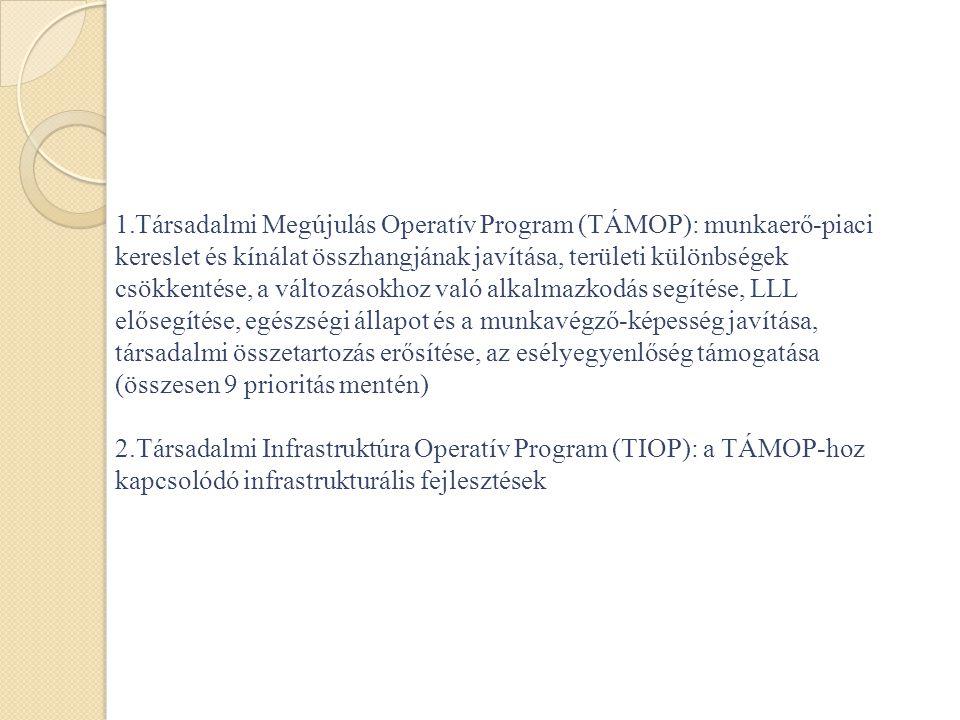 """TÁMOP 1.1.2 """"Decentralizált programok a hátrányos helyzetűek foglalkoztatásáért ."""