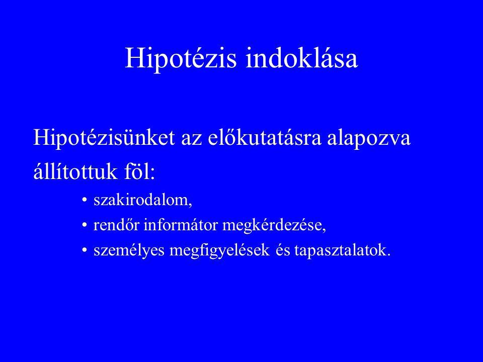 Hipotézis indoklása Hipotézisünket az előkutatásra alapozva állítottuk föl: •szakirodalom, •rendőr informátor megkérdezése, •személyes megfigyelések és tapasztalatok.