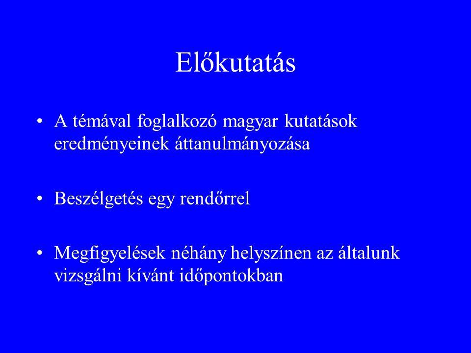 Előkutatás •A témával foglalkozó magyar kutatások eredményeinek áttanulmányozása •Beszélgetés egy rendőrrel •Megfigyelések néhány helyszínen az általunk vizsgálni kívánt időpontokban