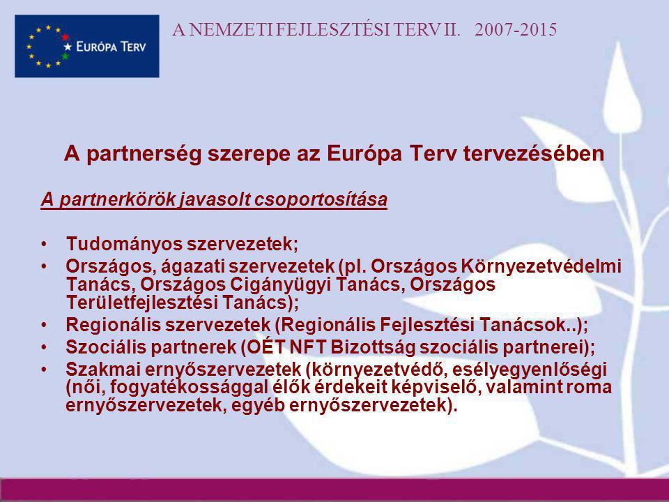 A NEMZETI FEJLESZTÉSI TERV II. 2007-2015 A partnerség szerepe az Európa Terv tervezésében A partnerkörök javasolt csoportosítása •Tudományos szervezet