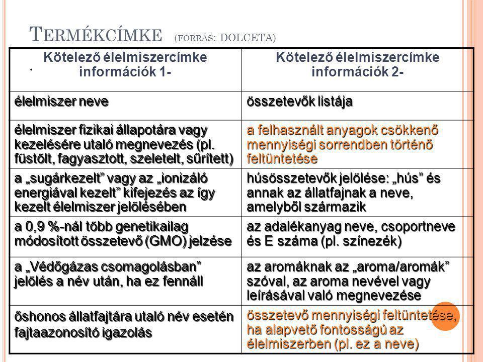 T ERMÉKCÍMKE ( FORRÁS : DOLCETA). Kötelező élelmiszercímke információk 1- Kötelező élelmiszercímke információk 2- élelmiszer neve összetevők listája é
