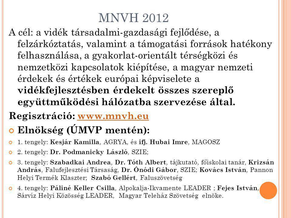 MNVH 2012 A cél: a vidék társadalmi-gazdasági fejlődése, a felzárkóztatás, valamint a támogatási források hatékony felhasználása, a gyakorlat-orientál