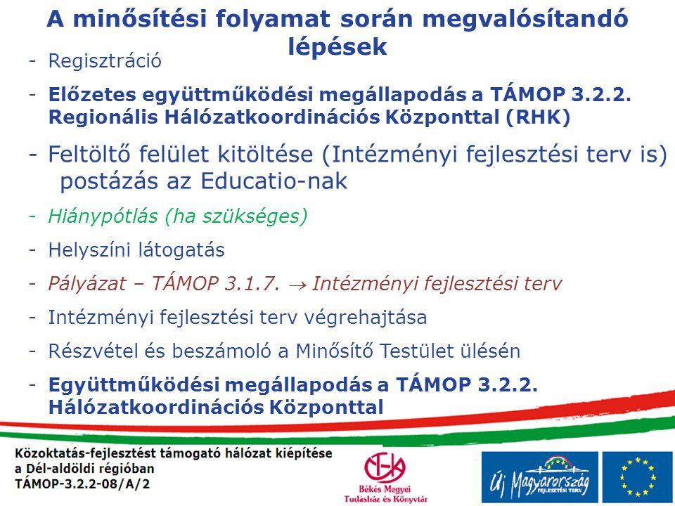 A minősítési folyamat során megvalósítandó lépések -Regisztráció -Előzetes együttműködési megállapodás a TÁMOP 3.2.2. Regionális Hálózatkoordinációs K