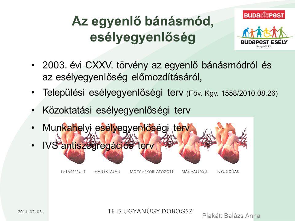 2014. 07. 05. Az egyenlő bánásmód, esélyegyenlőség Plakát: Balázs Anna •2003. évi CXXV. törvény az egyenlő bánásmódról és az esélyegyenlőség előmozdít