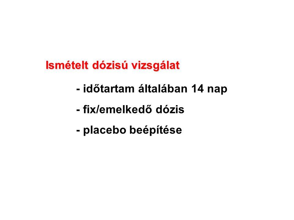 Ismételt dózisú vizsgálat - időtartam általában 14 nap - fix/emelkedő dózis - placebo beépítése