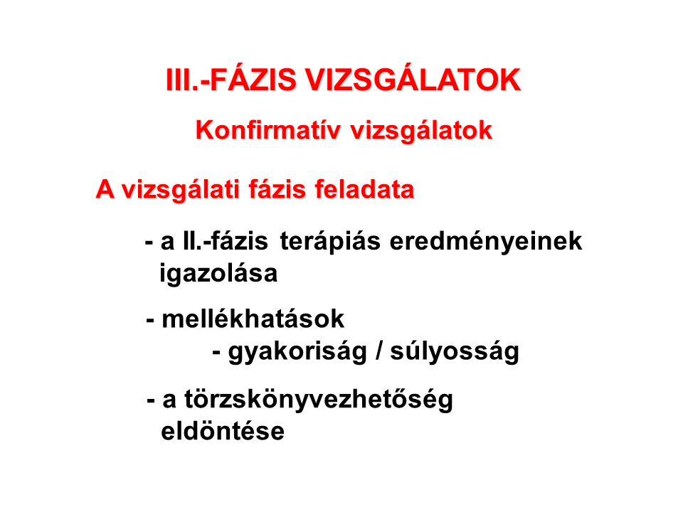 III.-FÁZIS VIZSGÁLATOK A vizsgálati fázis feladata - mellékhatások - gyakoriság / súlyosság - a törzskönyvezhetőség eldöntése - a II.-fázis terápiás e