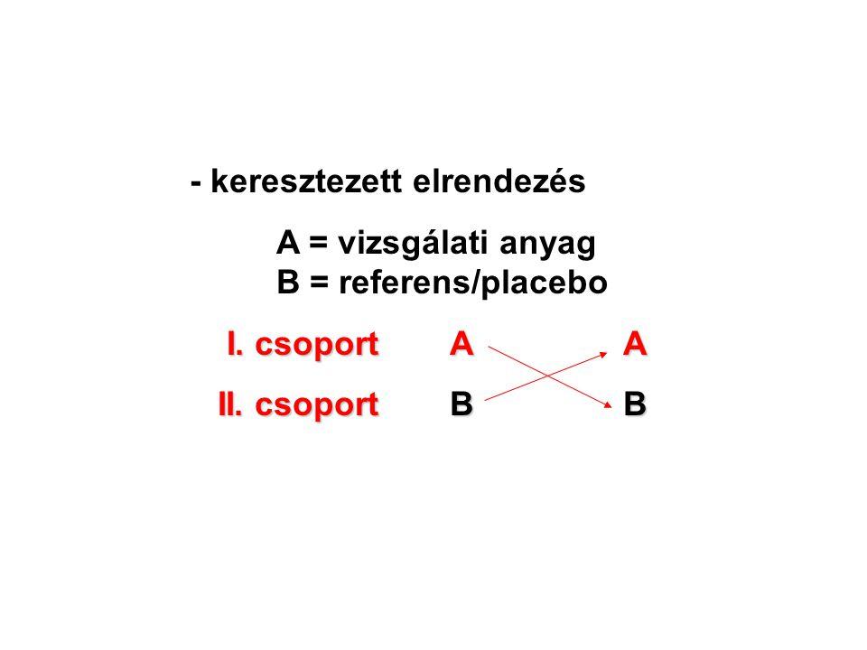 - keresztezett elrendezés A = vizsgálati anyag B = referens/placebo I. csoportAA II. csoportBB II. csoportBB