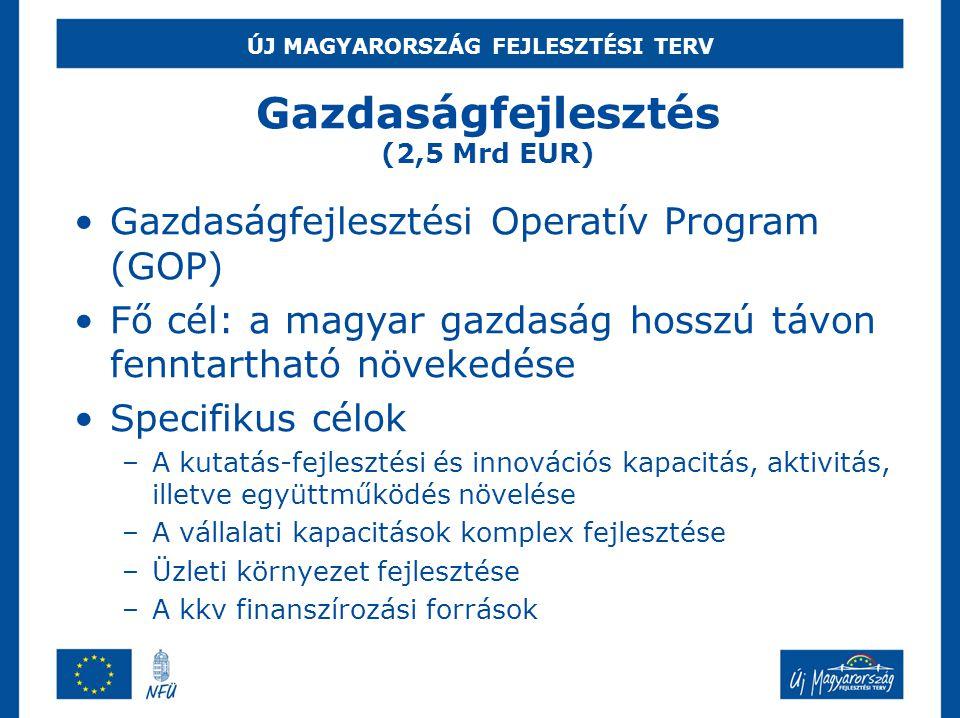 ÚJ MAGYARORSZÁG FEJLESZTÉSI TERV •Gazdaságfejlesztési Operatív Program (GOP) •Fő cél: a magyar gazdaság hosszú távon fenntartható növekedése •Specifik
