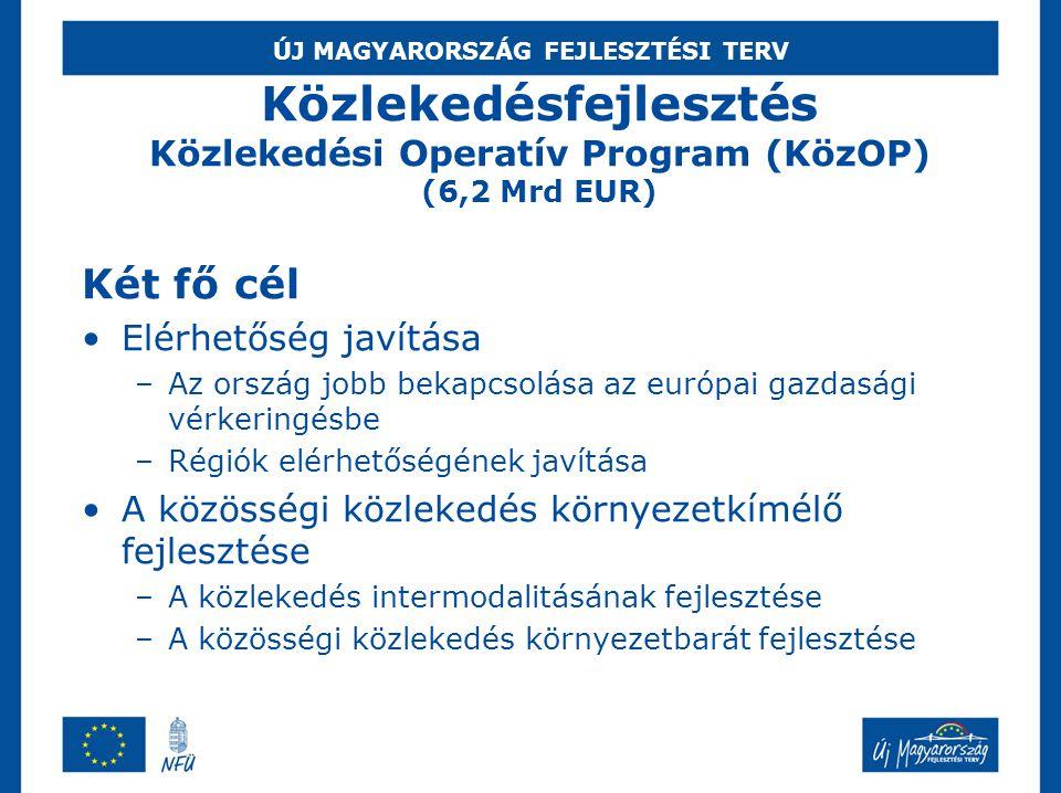 ÚJ MAGYARORSZÁG FEJLESZTÉSI TERV Két fő cél •Elérhetőség javítása –Az ország jobb bekapcsolása az európai gazdasági vérkeringésbe –Régiók elérhetőségé