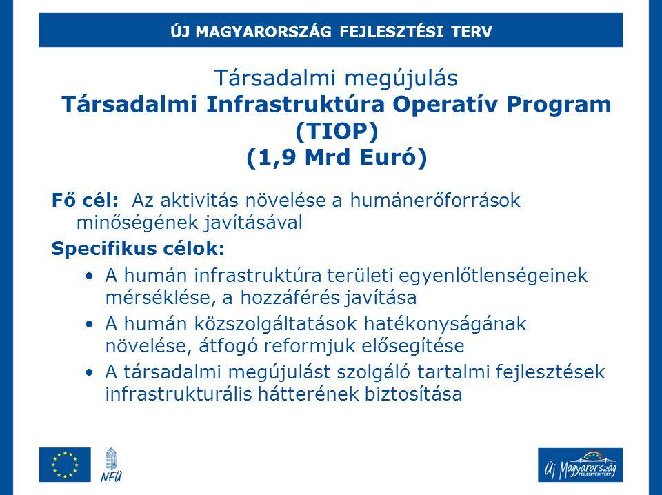 ÚJ MAGYARORSZÁG FEJLESZTÉSI TERV Fő cél: Az aktivitás növelése a humánerőforrások minőségének javításával Specifikus célok: •A humán infrastruktúra te