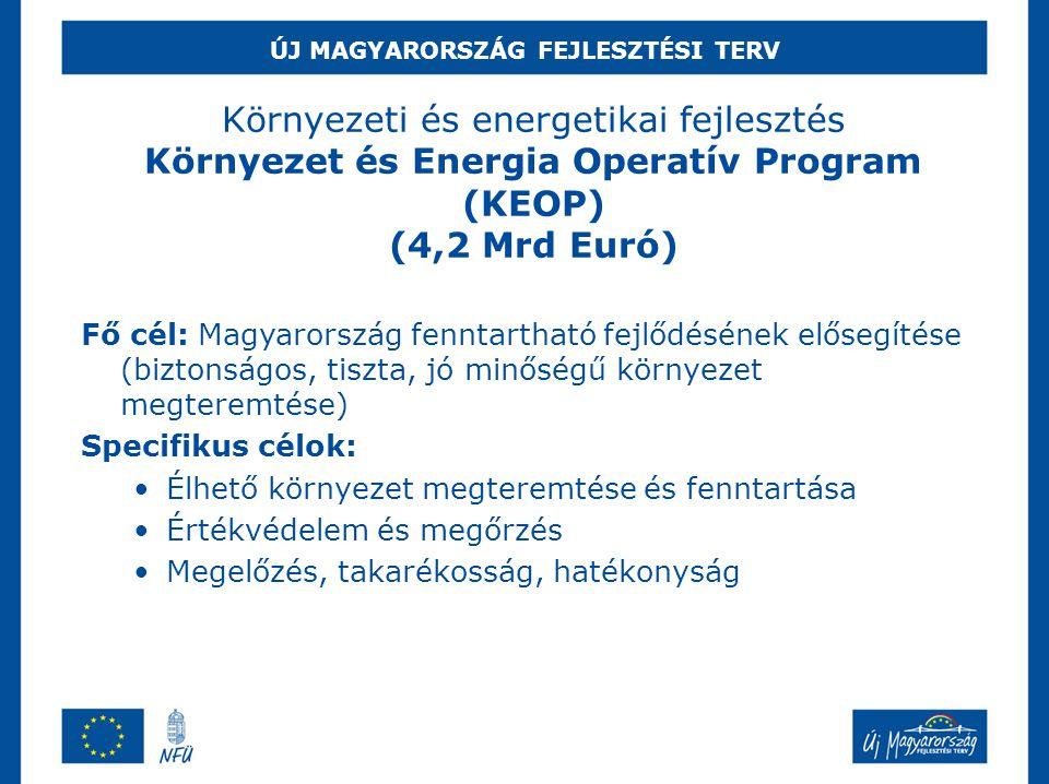 ÚJ MAGYARORSZÁG FEJLESZTÉSI TERV Fő cél: Magyarország fenntartható fejlődésének elősegítése (biztonságos, tiszta, jó minőségű környezet megteremtése)