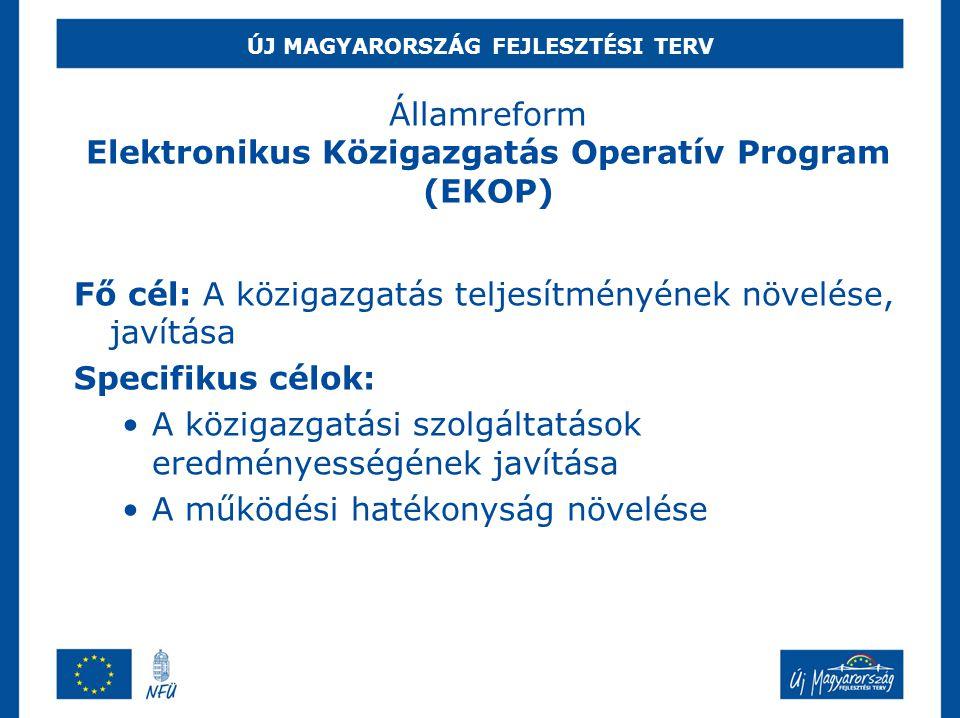 ÚJ MAGYARORSZÁG FEJLESZTÉSI TERV Fő cél: A közigazgatás teljesítményének növelése, javítása Specifikus célok: •A közigazgatási szolgáltatások eredmény