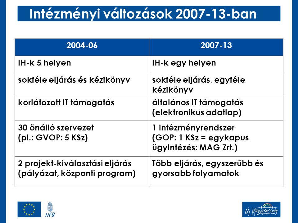 Intézményi változások 2007-13-ban 2004-062007-13 IH-k 5 helyenIH-k egy helyen sokféle eljárás és kézikönyvsokféle eljárás, egyféle kézikönyv korlátozo