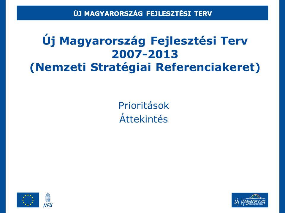 ÚJ MAGYARORSZÁG FEJLESZTÉSI TERV Prioritások Áttekintés Új Magyarország Fejlesztési Terv 2007-2013 (Nemzeti Stratégiai Referenciakeret)