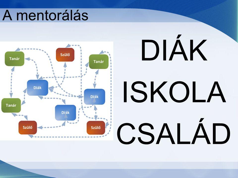 A mentorálás DIÁK ISKOLA CSALÁD