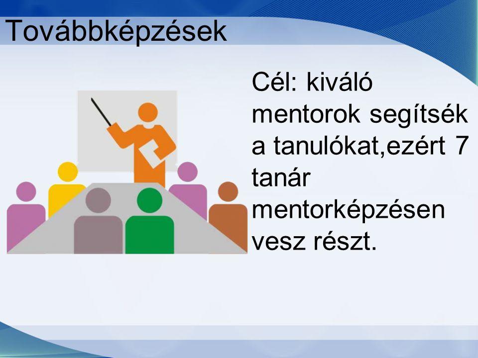 Továbbképzések Cél: kiváló mentorok segítsék a tanulókat,ezért 7 tanár mentorképzésen vesz részt.