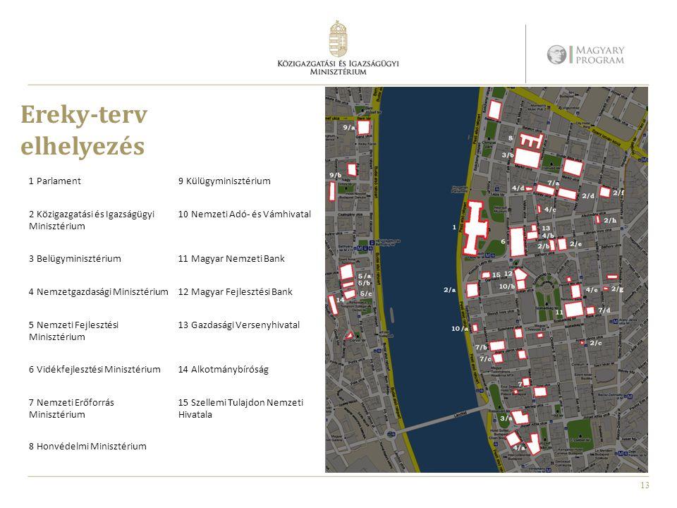 13 Ereky-terv elhelyezés 1 Parlament9 Külügyminisztérium 2 Közigazgatási és Igazságügyi Minisztérium 10 Nemzeti Adó- és Vámhivatal 3 Belügyminisztériu
