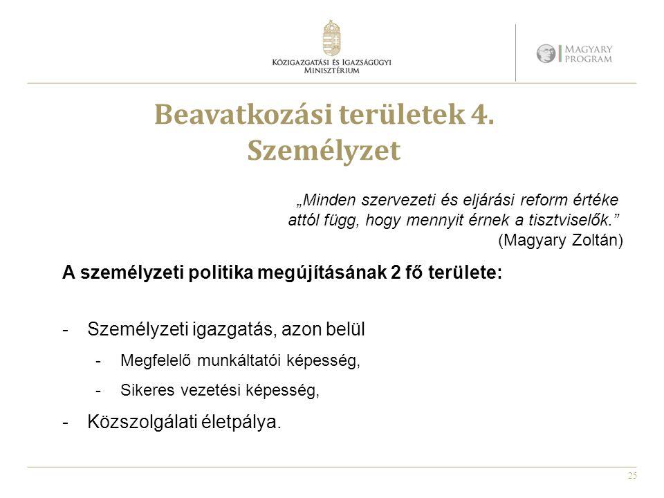 25 Beavatkozási területek 4. Személyzet A személyzeti politika megújításának 2 fő területe: -Személyzeti igazgatás, azon belül -Megfelelő munkáltatói