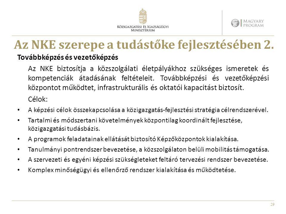 29 Továbbképzés és vezetőképzés Az NKE biztosítja a közszolgálati életpályákhoz szükséges ismeretek és kompetenciák átadásának feltételeit. Továbbképz