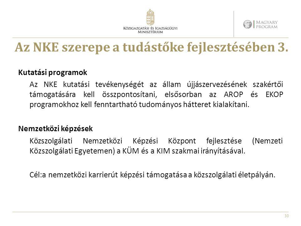 30 Kutatási programok Az NKE kutatási tevékenységét az állam újjászervezésének szakértői támogatására kell összpontosítani, elsősorban az AROP és EKOP