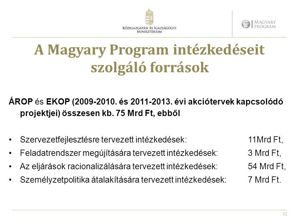 32 A Magyary Program intézkedéseit szolgáló források ÁROP és EKOP (2009-2010. és 2011-2013. évi akciótervek kapcsolódó projektjei) összesen kb. 75 Mrd