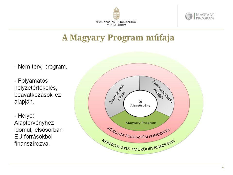 4 A Magyary Program műfaja - Nem terv, program. - Folyamatos helyzetértékelés, beavatkozások ez alapján. - Helye: Alaptörvényhez idomul, elsősorban EU