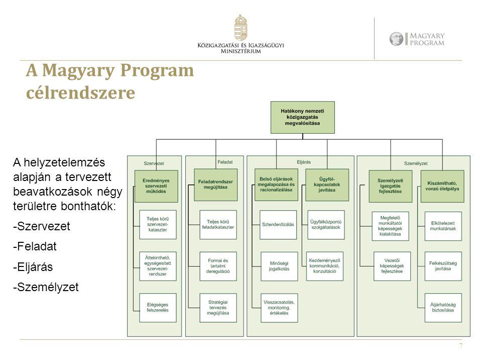 7 A Magyary Program célrendszere A helyzetelemzés alapján a tervezett beavatkozások négy területre bonthatók: -Szervezet -Feladat -Eljárás -Személyzet