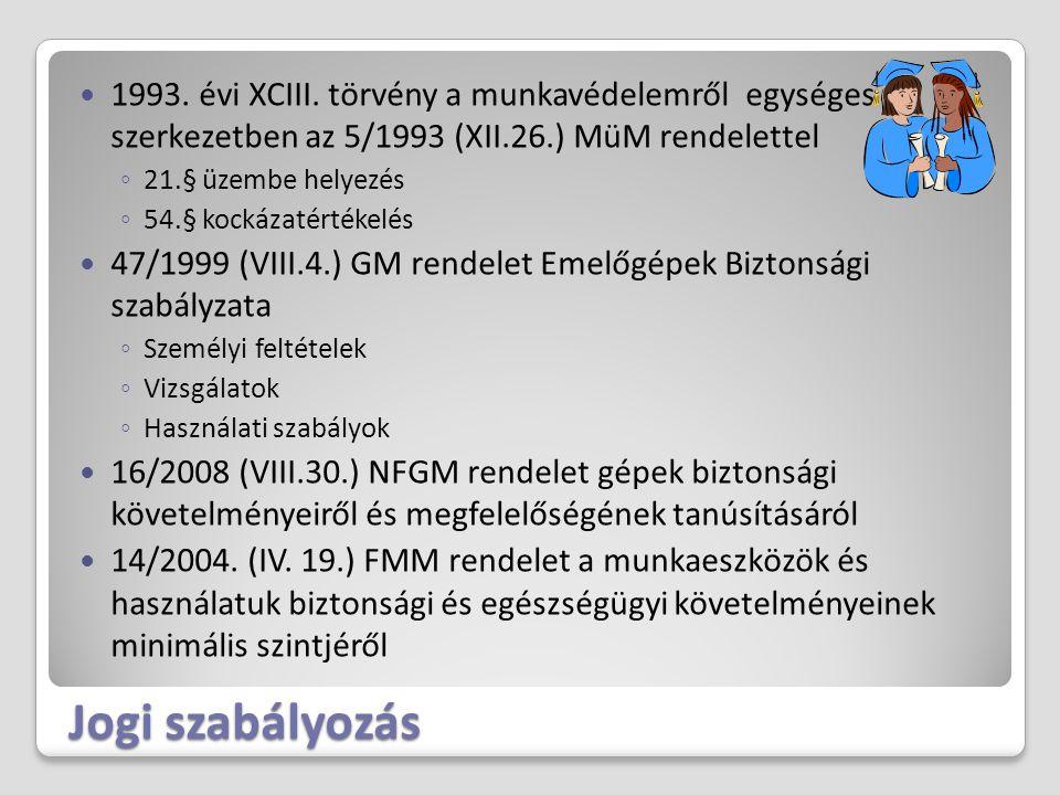 Jogi szabályozás  1993. évi XCIII. törvény a munkavédelemről egységes szerkezetben az 5/1993 (XII.26.) MüM rendelettel ◦ 21.§ üzembe helyezés ◦ 54.§