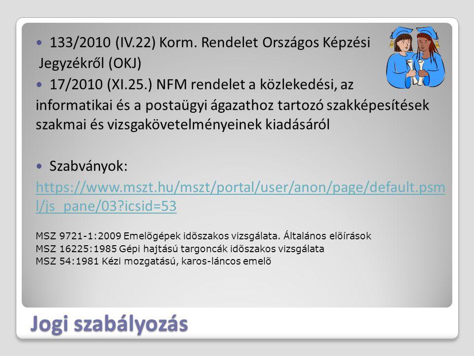 Jogi szabályozás  133/2010 (IV.22) Korm. Rendelet Országos Képzési Jegyzékről (OKJ)  17/2010 (XI.25.) NFM rendelet a közlekedési, az informatikai és