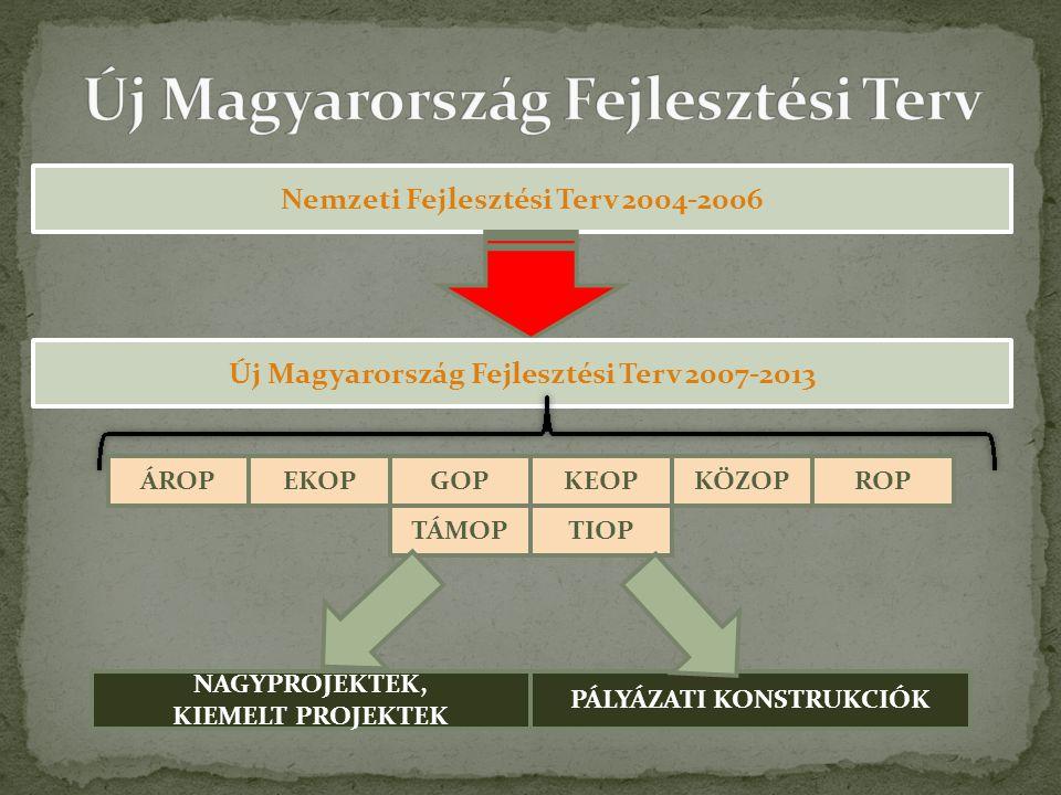 Nemzeti Fejlesztési Terv 2004-2006 Új Magyarország Fejlesztési Terv 2007-2013 ÁROPEKOPGOPKEOPKÖZOPROP TIOPTÁMOP NAGYPROJEKTEK, KIEMELT PROJEKTEK PÁLYÁZATI KONSTRUKCIÓK