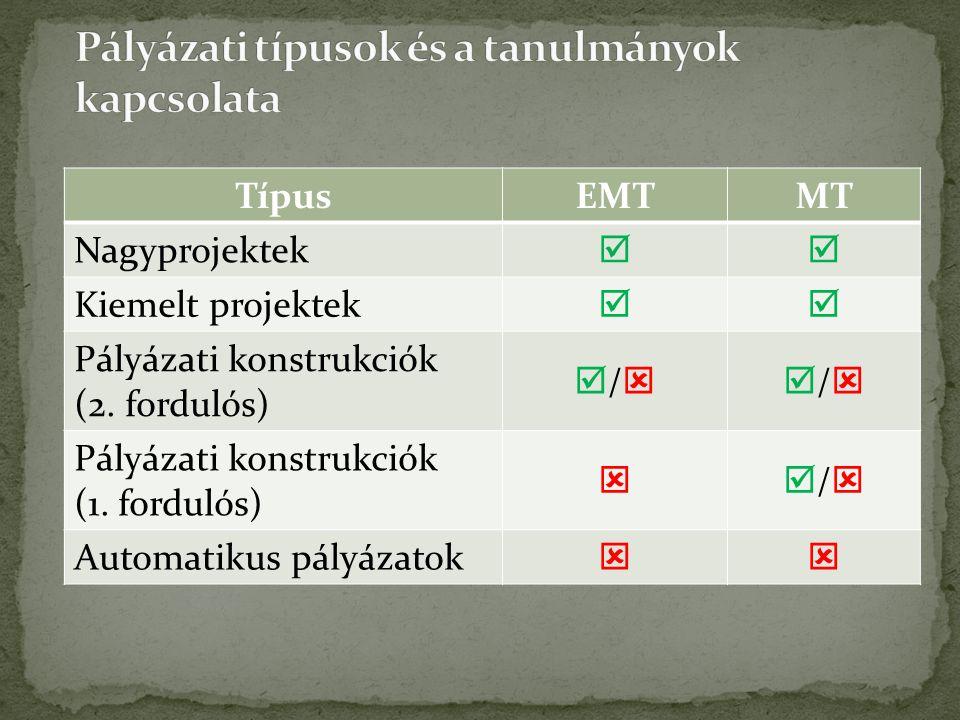 TípusEMTMT Nagyprojektek  Kiemelt projektek  Pályázati konstrukciók (2. fordulós) //// Pályázati konstrukciók (1. fordulós)  // Autom