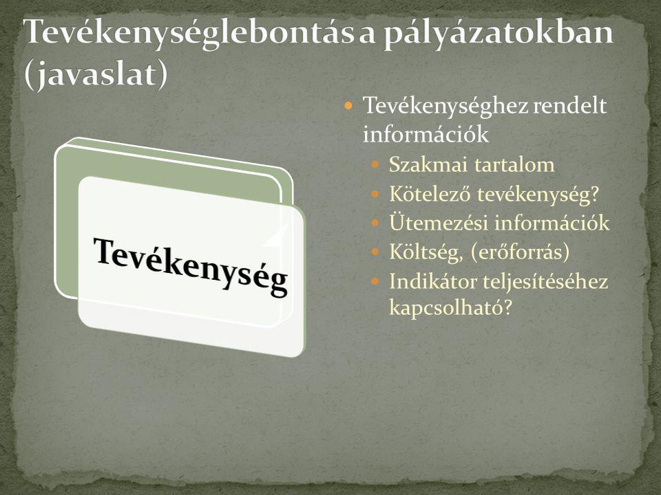  Tevékenységhez rendelt információk  Szakmai tartalom  Kötelező tevékenység?  Ütemezési információk  Költség, (erőforrás)  Indikátor teljesítésé