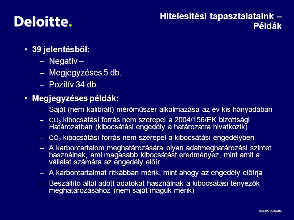 ©2005 Deloitte Hitelesítési tapasztalataink – Példák •39 jelentésből: –Negatív – –Megjegyzéses 5 db.